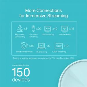 TP-Link Deco X20 (3 pack) domači Mesh Wifi sistem - Hitrejše povezave: Wi-Fi 6 pospeši do 1.800 Mbps - 1.201 Mbps na 5 GHz in 574 Mbps na 2
