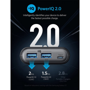 Anker PowerCore II 20.000 mAh powerbank PowerIQ 2.0 QC 3.0 powerbank bel